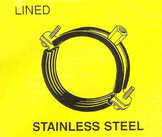 Pipe rings, Backplates & Threaded rod