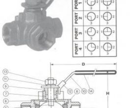 3-Way Ball Valves - T-Port