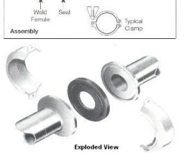 Clamp Unions - Hygienic Fittings