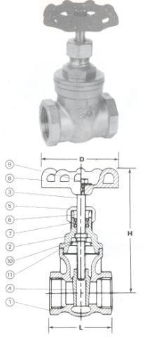 Gate Valves - Screwed Ends