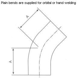 Plain 45° Bends